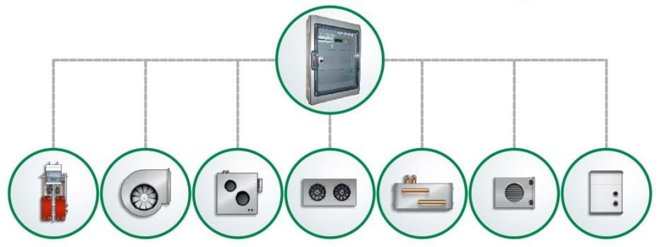 системы автоматизированного управления